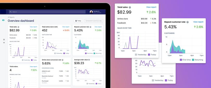 statistiques sur Shopify