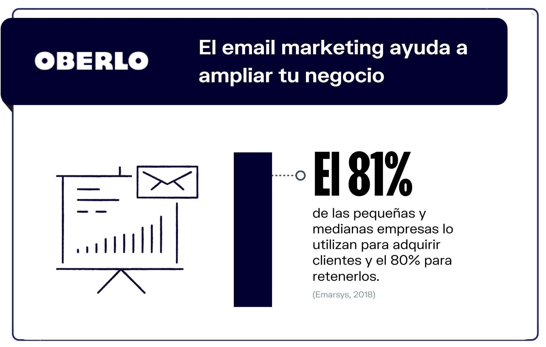 Datos de marketing por correo electrónico