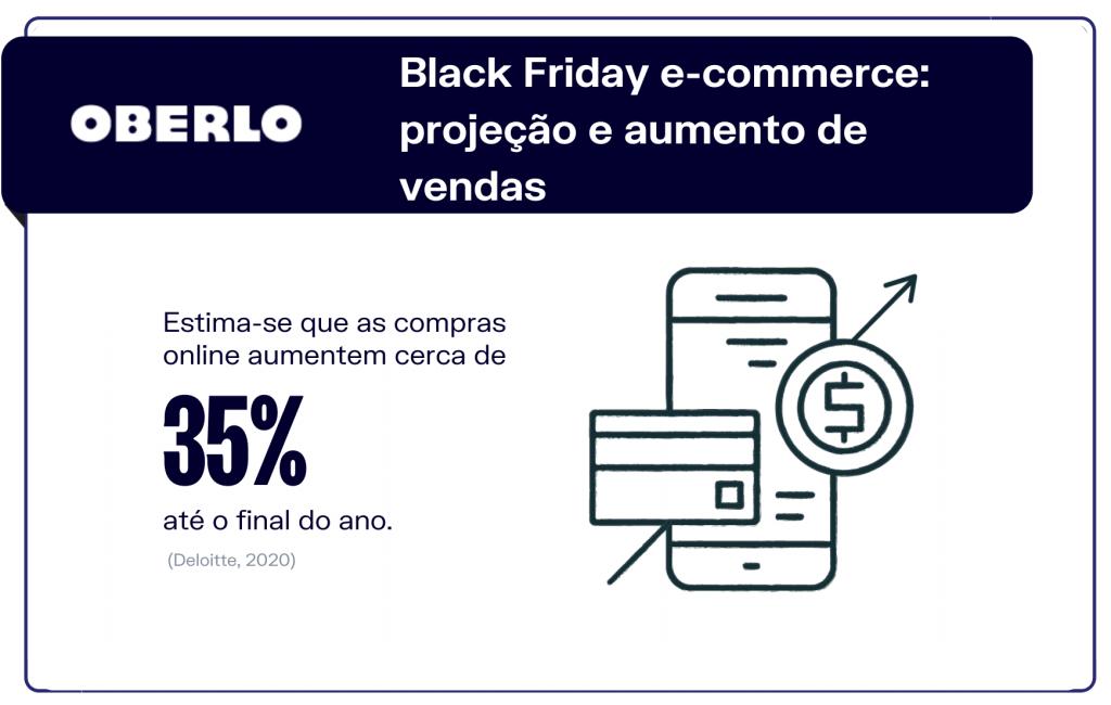 Black Friday e-commerce: projeção e aumento de vendas