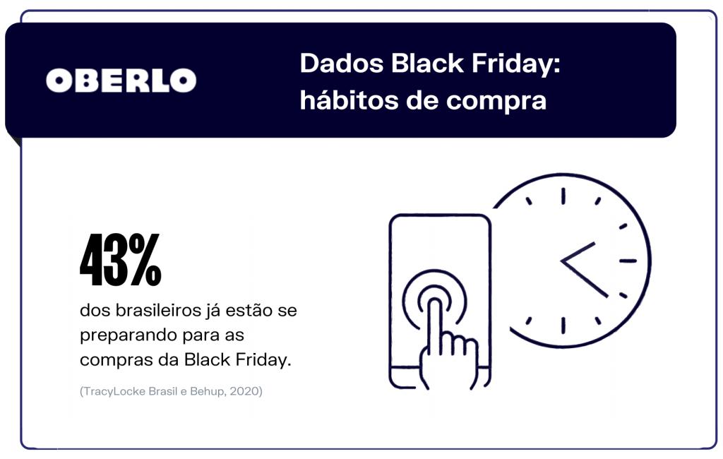 Dados Black Friday: hábitos de compra dos consumidores