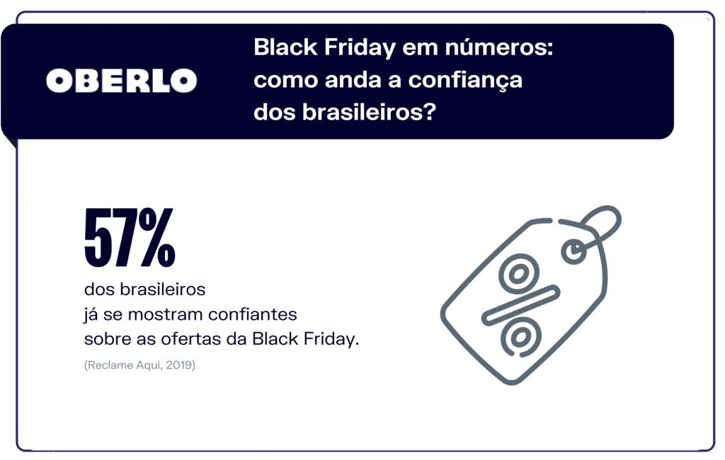 Black Friday em números: como anda a confiança dos brasileiros?