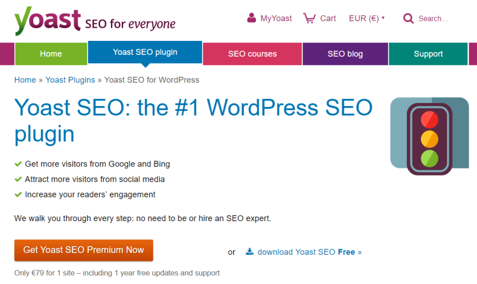 Yoast SEO Tool - Screenshot