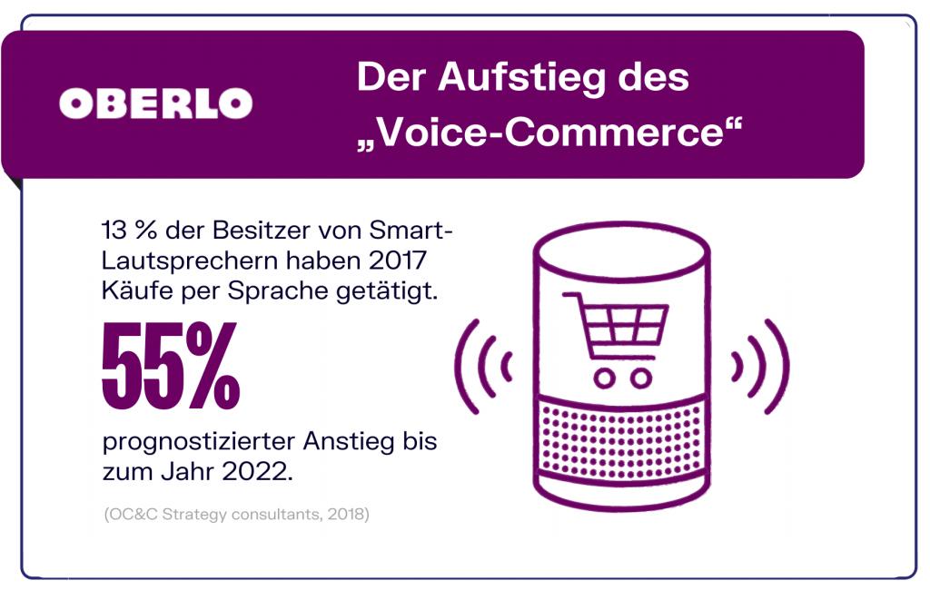 Voice-Commerce Trend