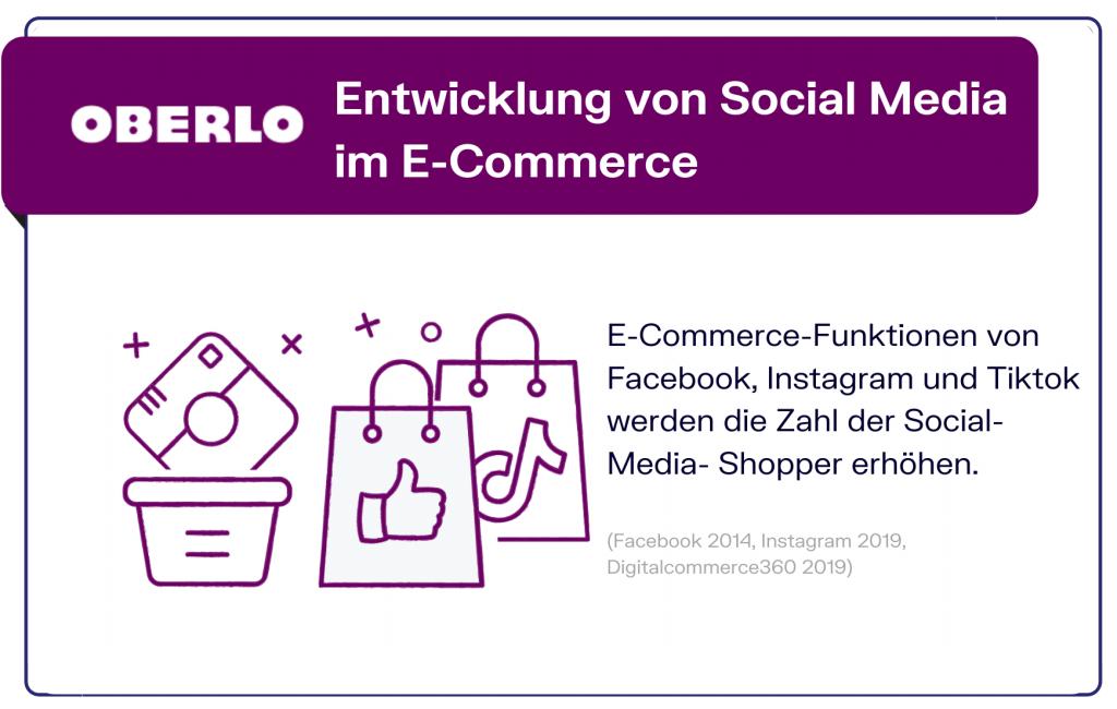 E-Commerce Trends und Social Media
