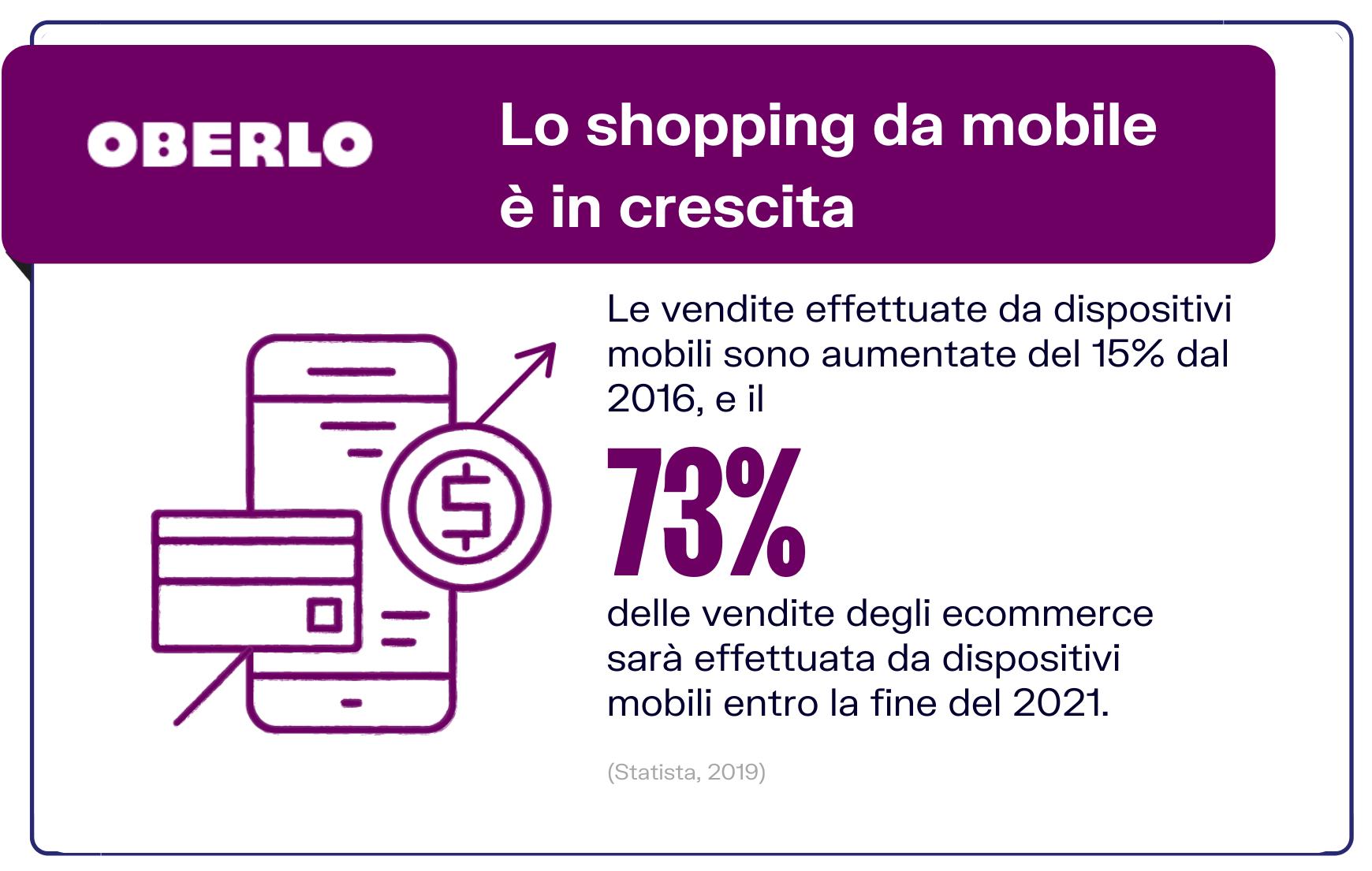 statistiche ecommerce mobile