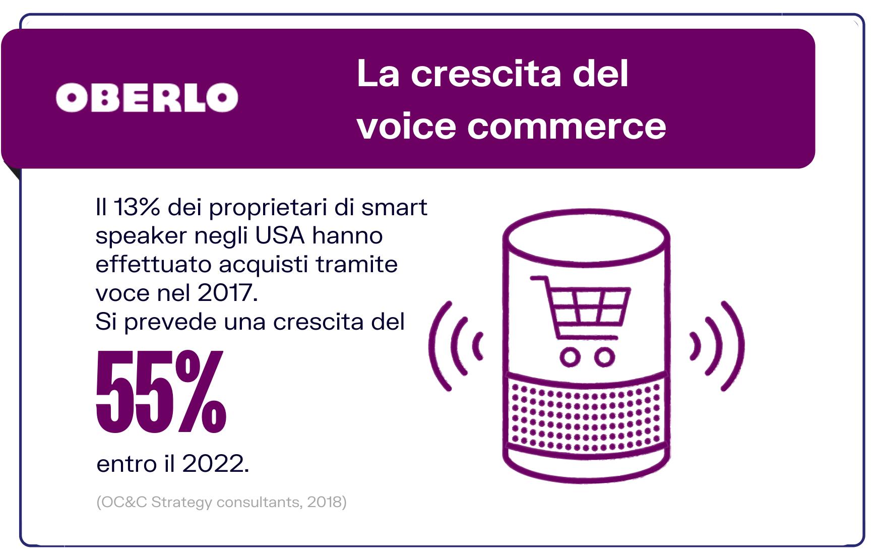 voice commerce