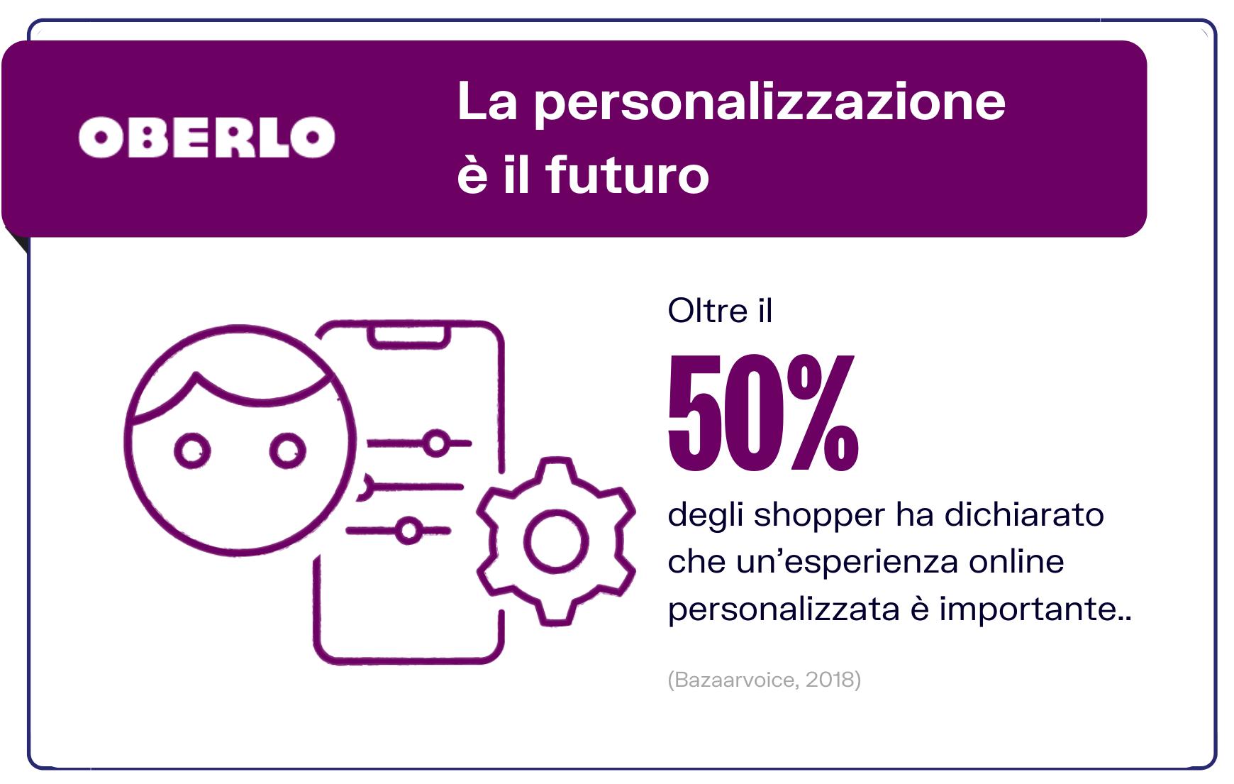 statistiche ecommerce personalizzazione