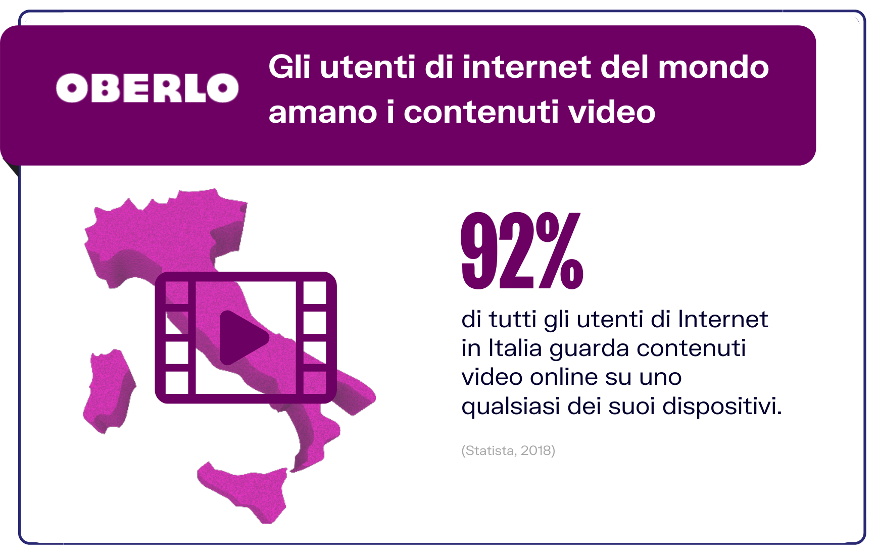italiani guardano i video