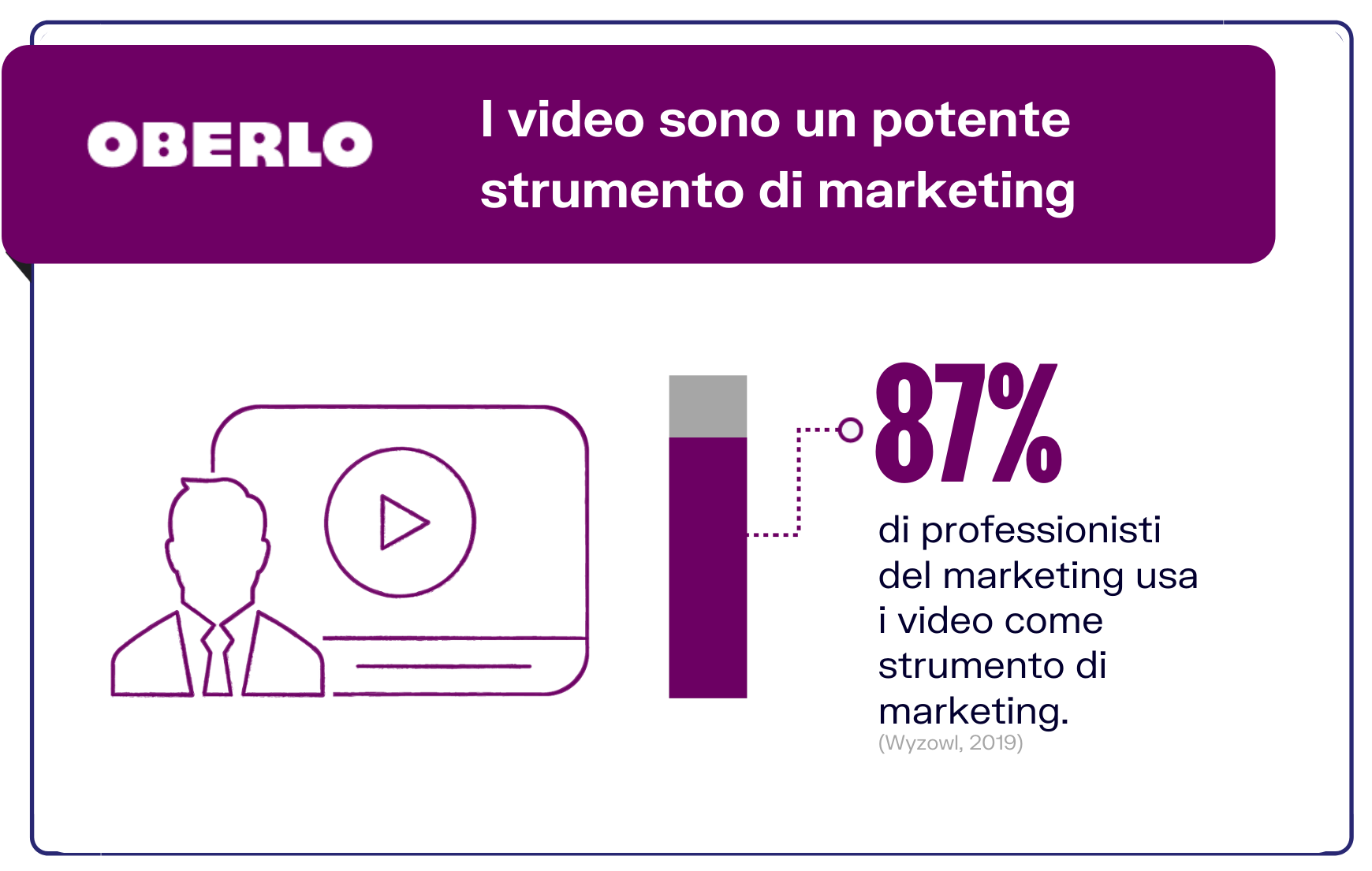 strumento di marketing