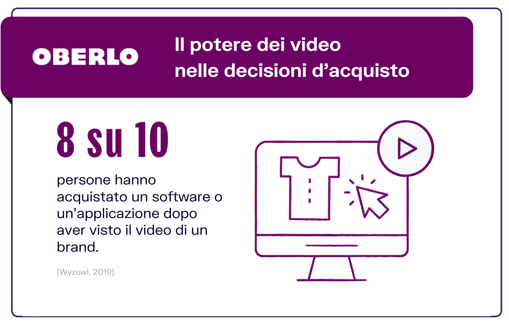 statistiche video marketing decisioni d'acquisto