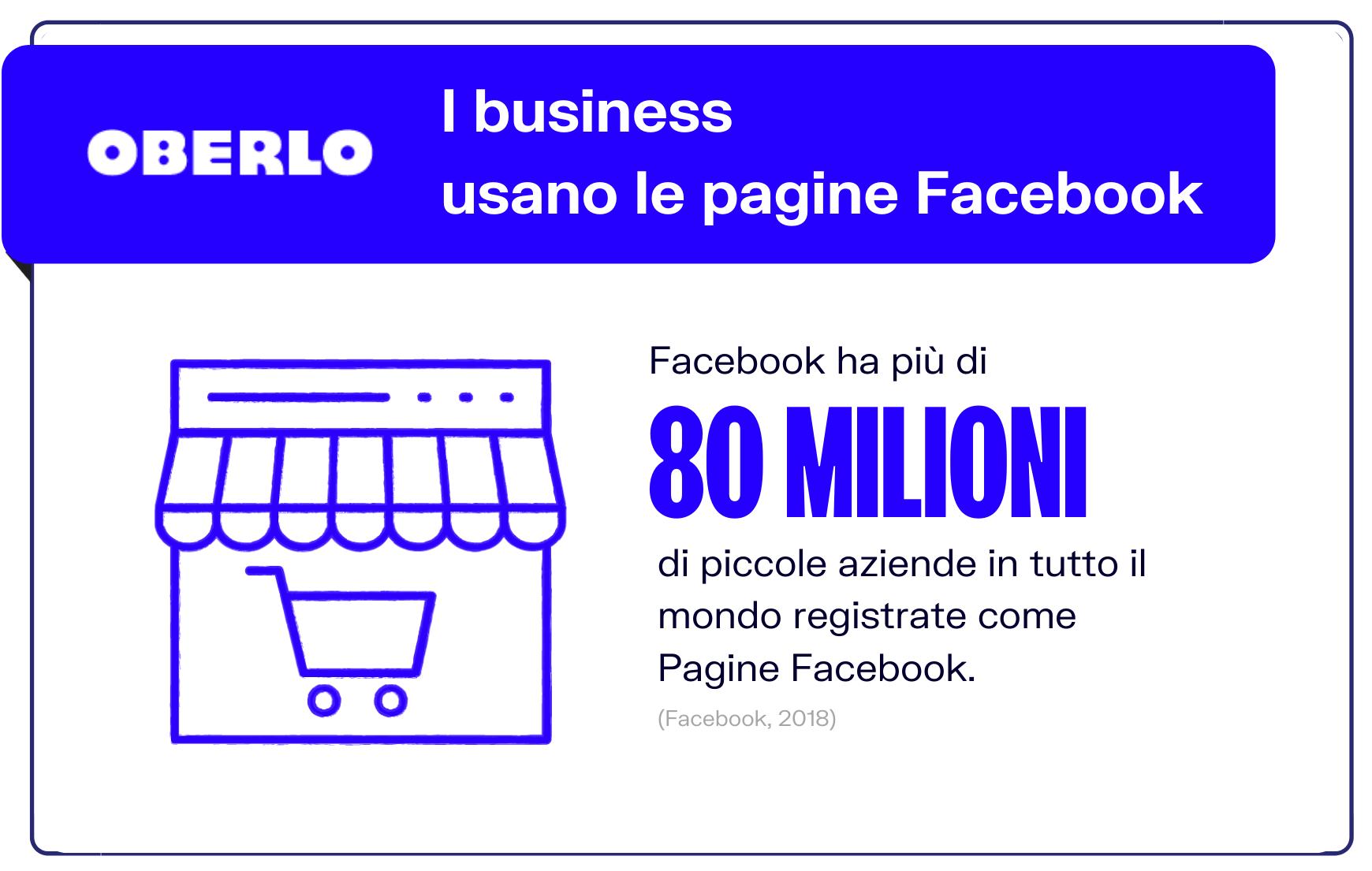business su facebook