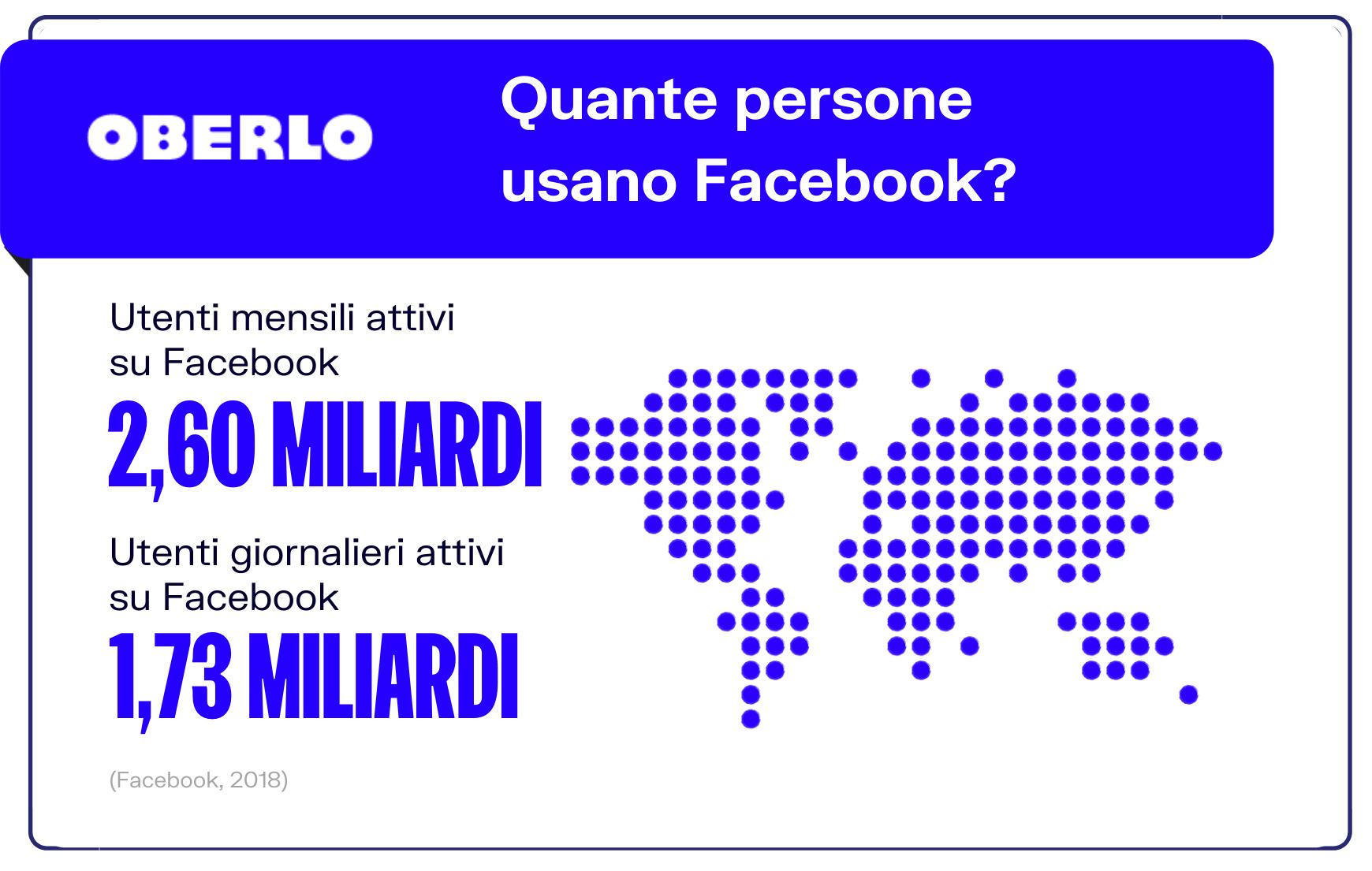 statistiche facebook utenti