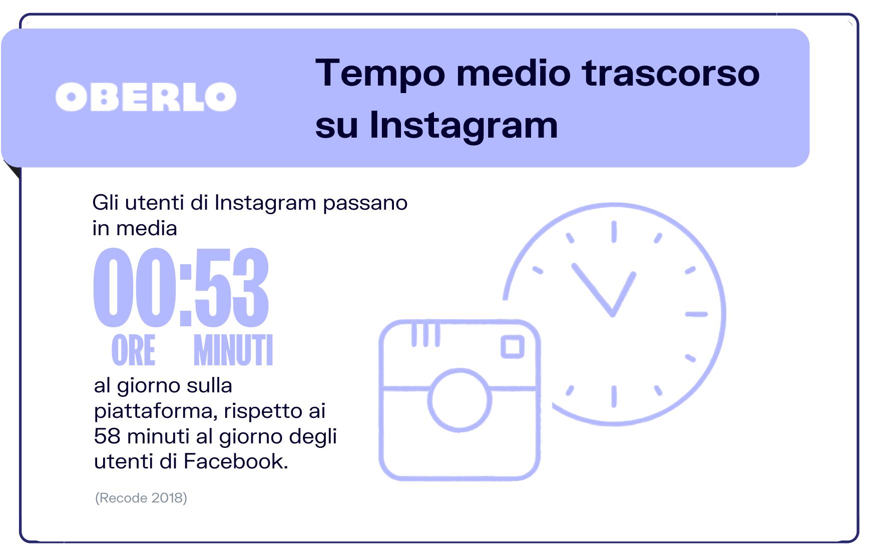 statistiche instagram tempo medio