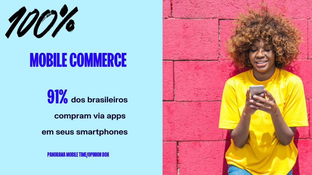 Estatística sobre e-commerce no Brasil #5 paramobile commerce: 91% dos consumidores compram via app em seus smartphones