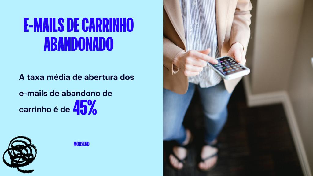Estatística sobre e-commerce no Brasil #10: Email abandono de carrinho