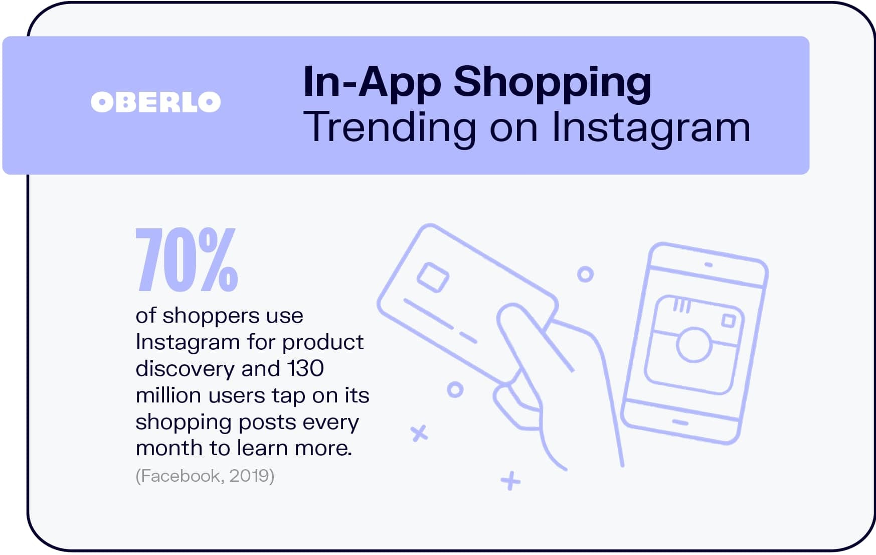 In-App Shopping Trending on Instagram