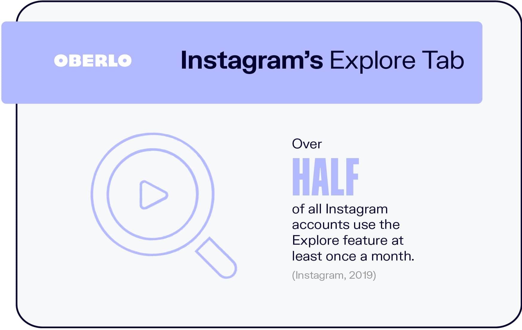 Instagram's Explore Tab