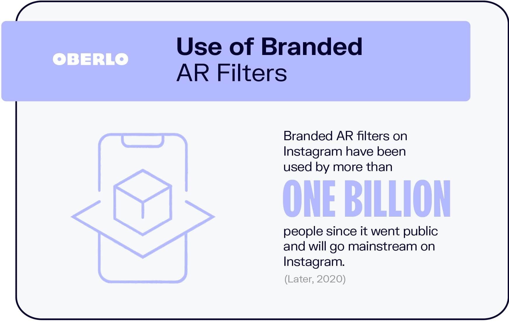 Use of Branded AR Filters