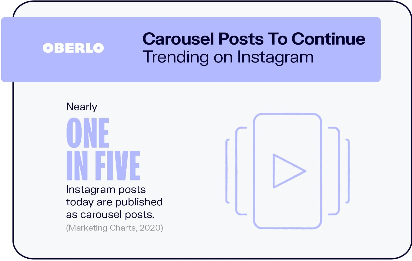 Carousel Posts To Continue Trending on Instagram