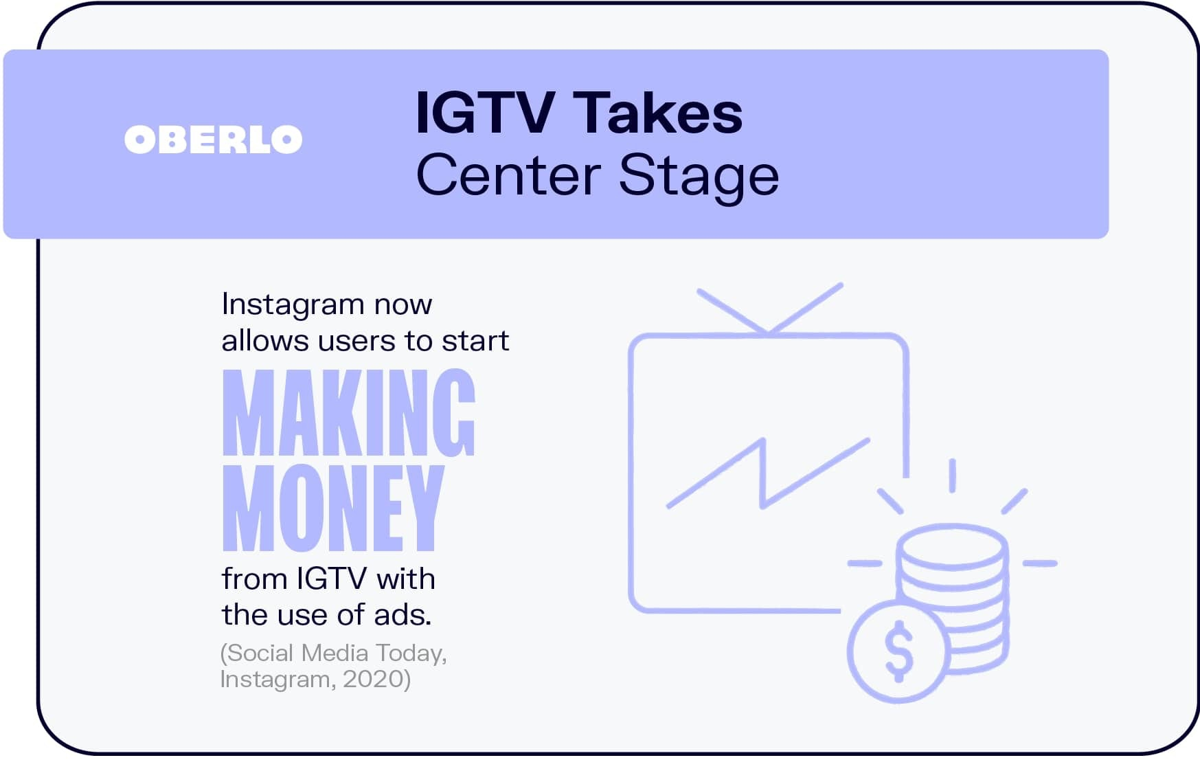IGTV Takes Center Stage