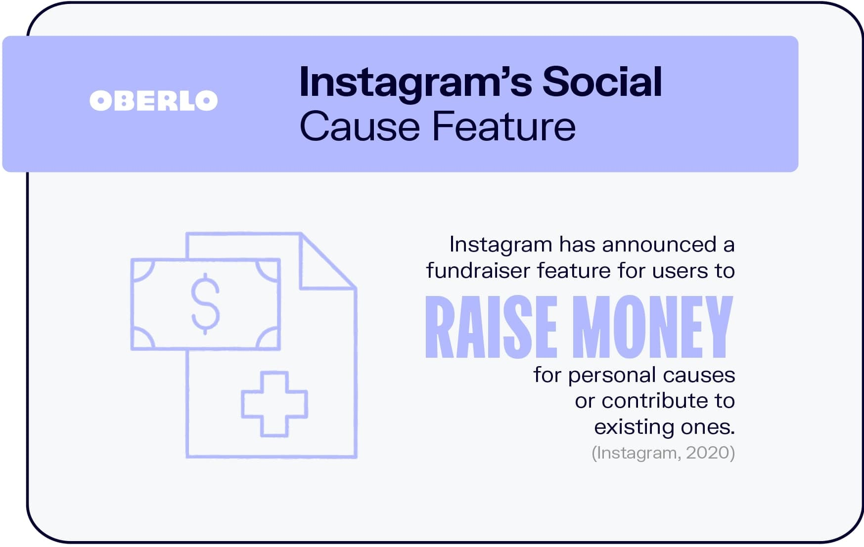 Instagram's Social Cause Feature
