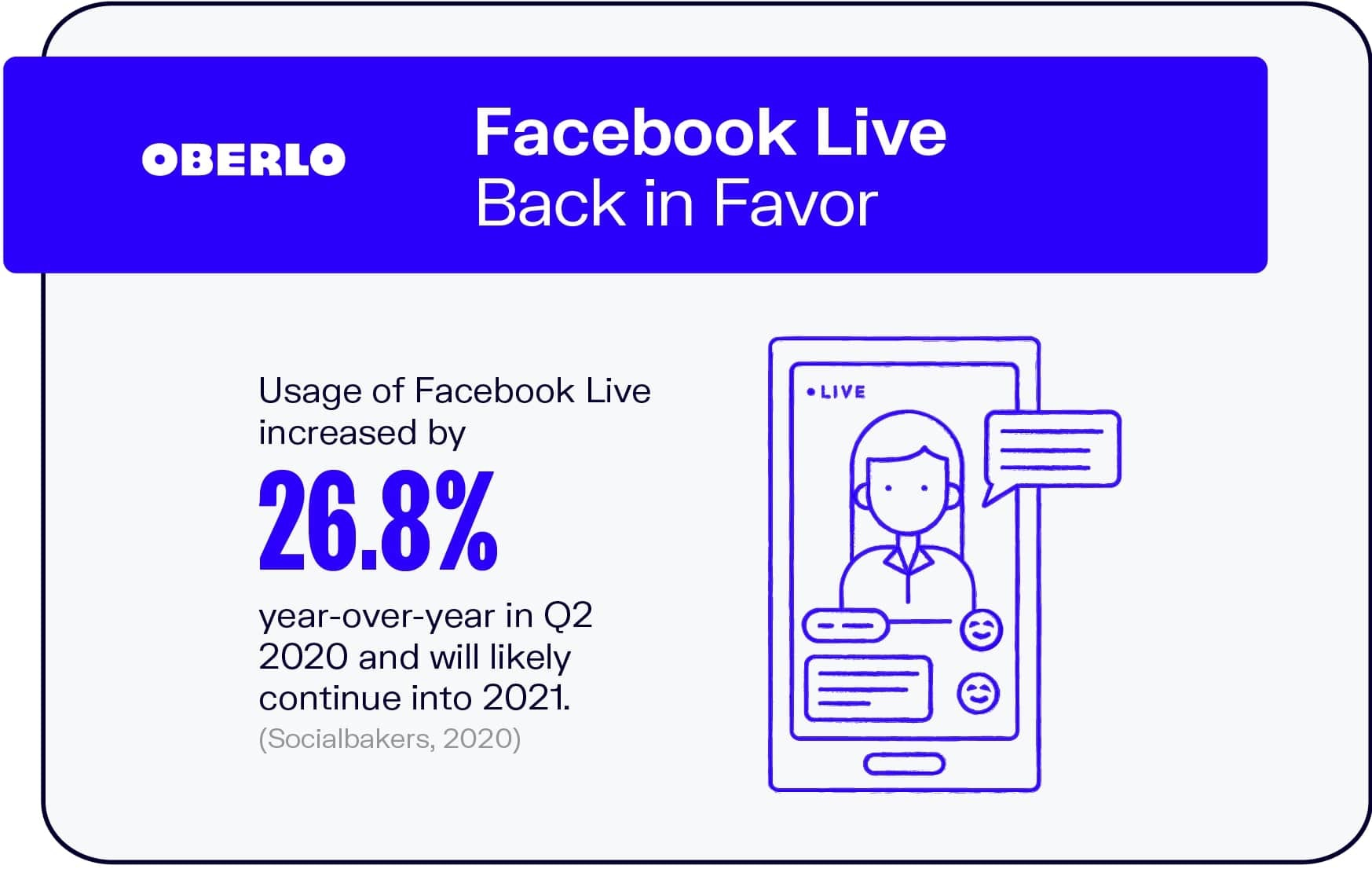 Facebook Live Back in Favor