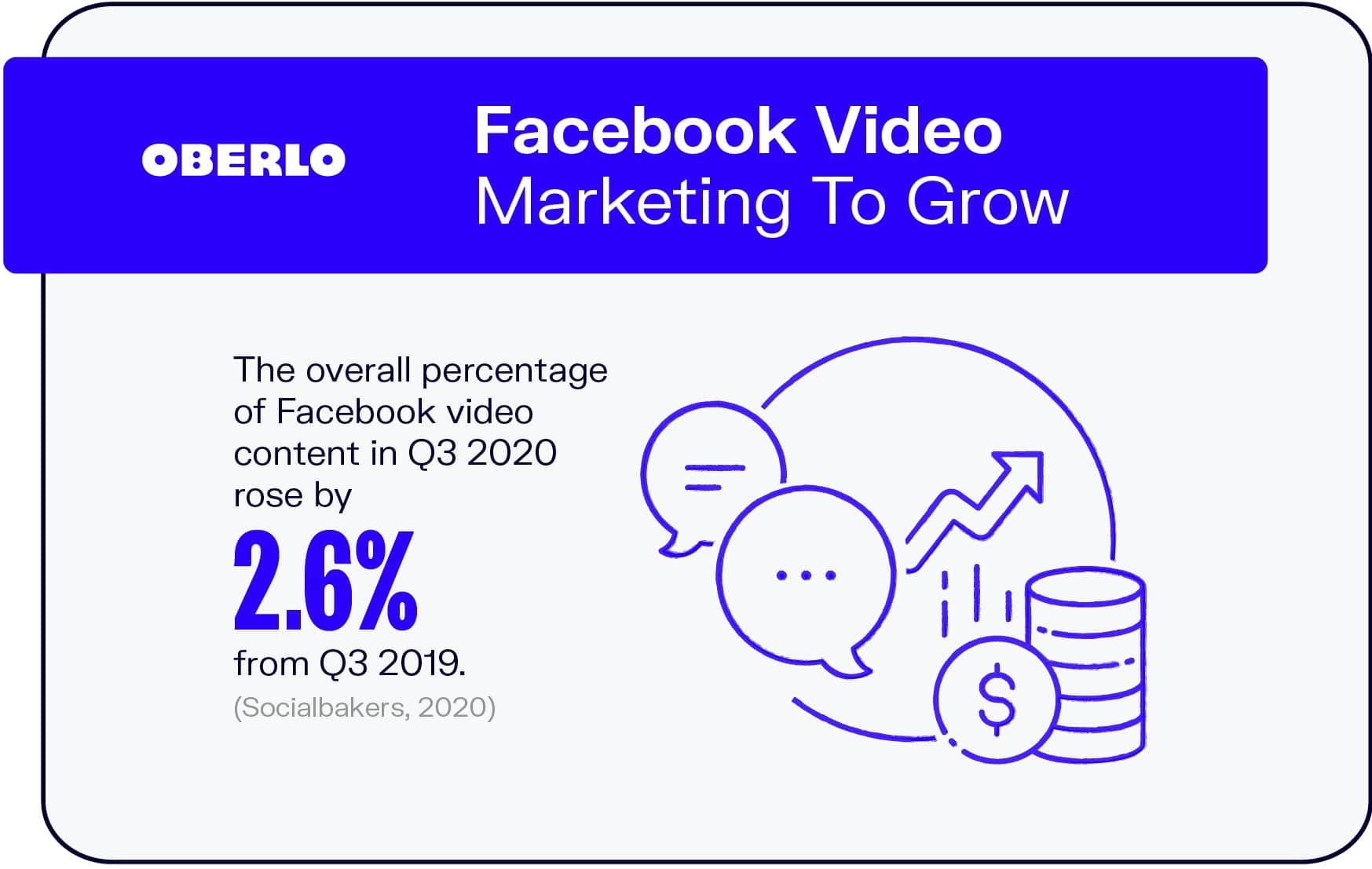 Facebook Video Marketing To Grow