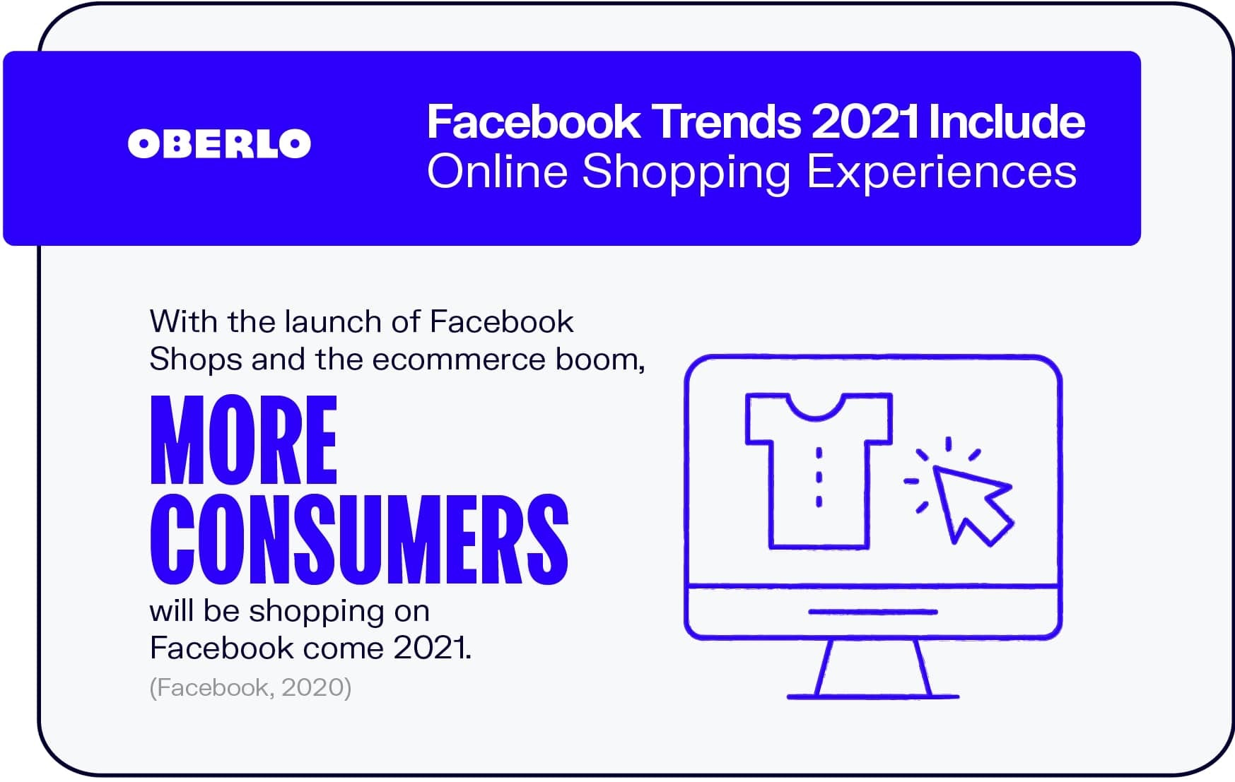 Facebook Trends 2021 Include Online Shopping Experiences