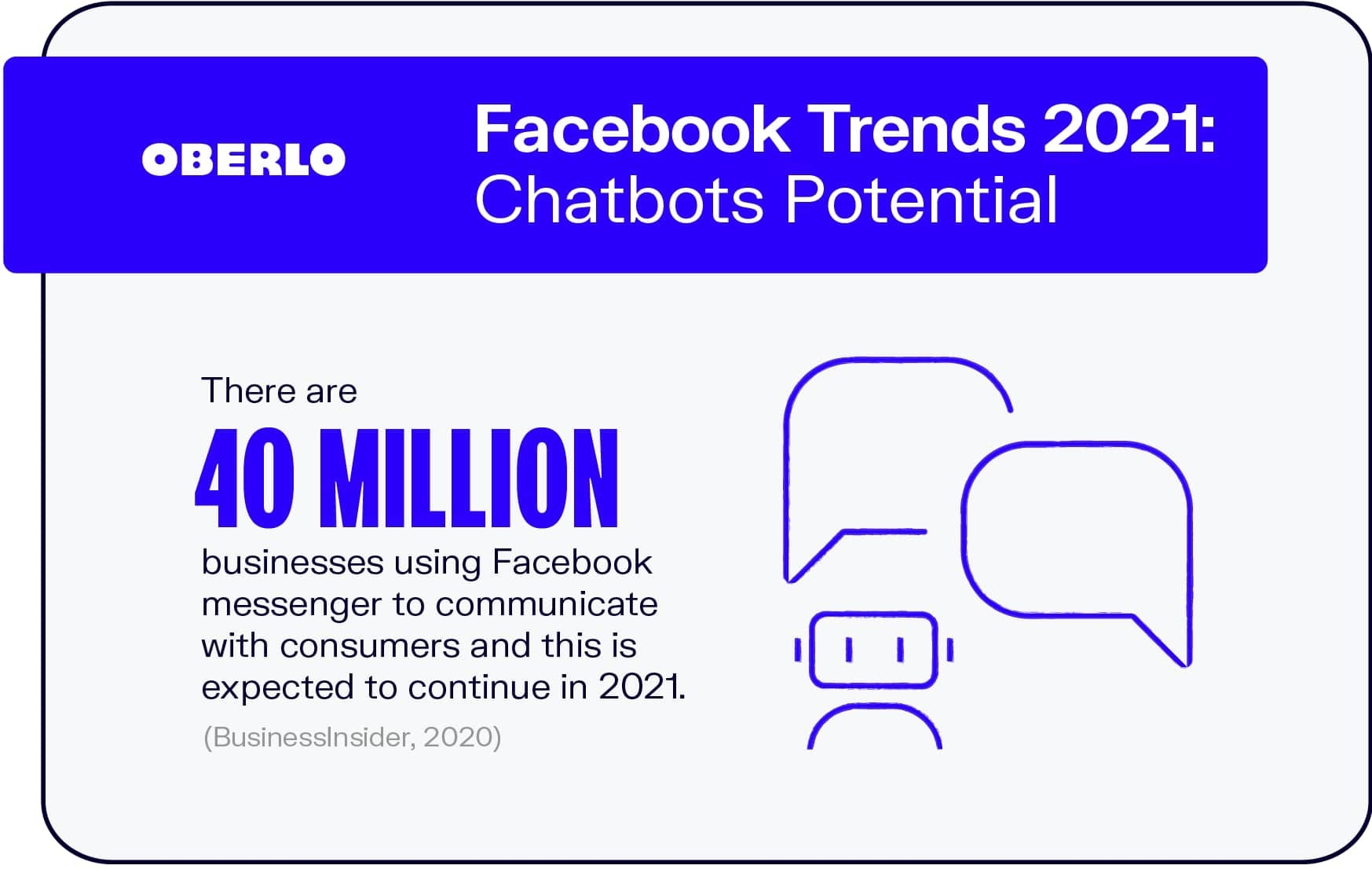 Facebook Trends 2021: Chatbots Potential