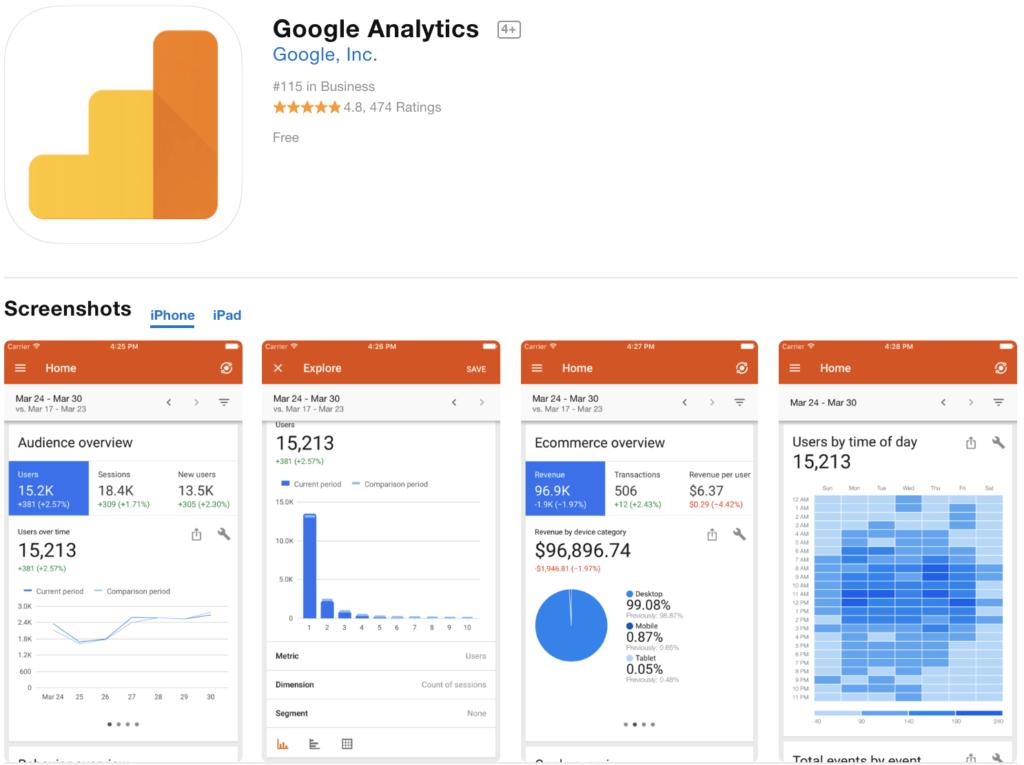 Marketing Apps Google Analytics
