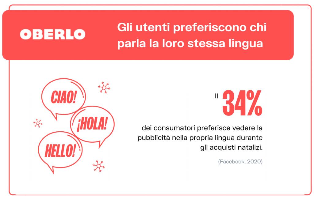 lingua comunicazioni natale: shopping natalizio