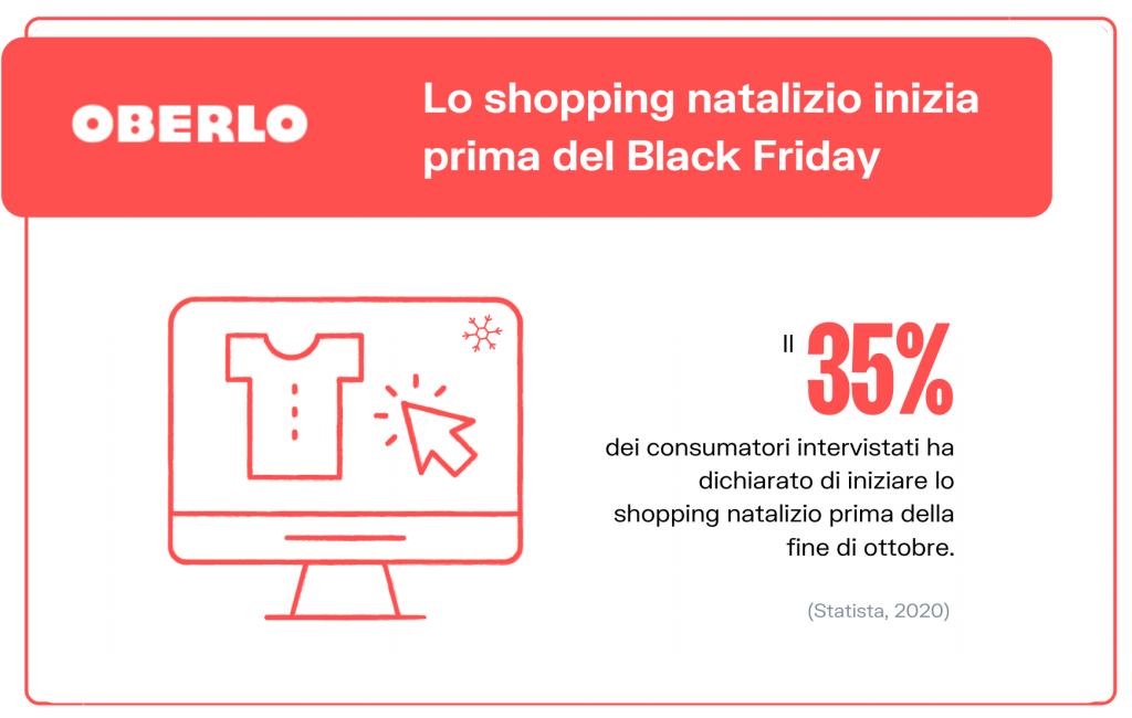 shopping natalizio black friday