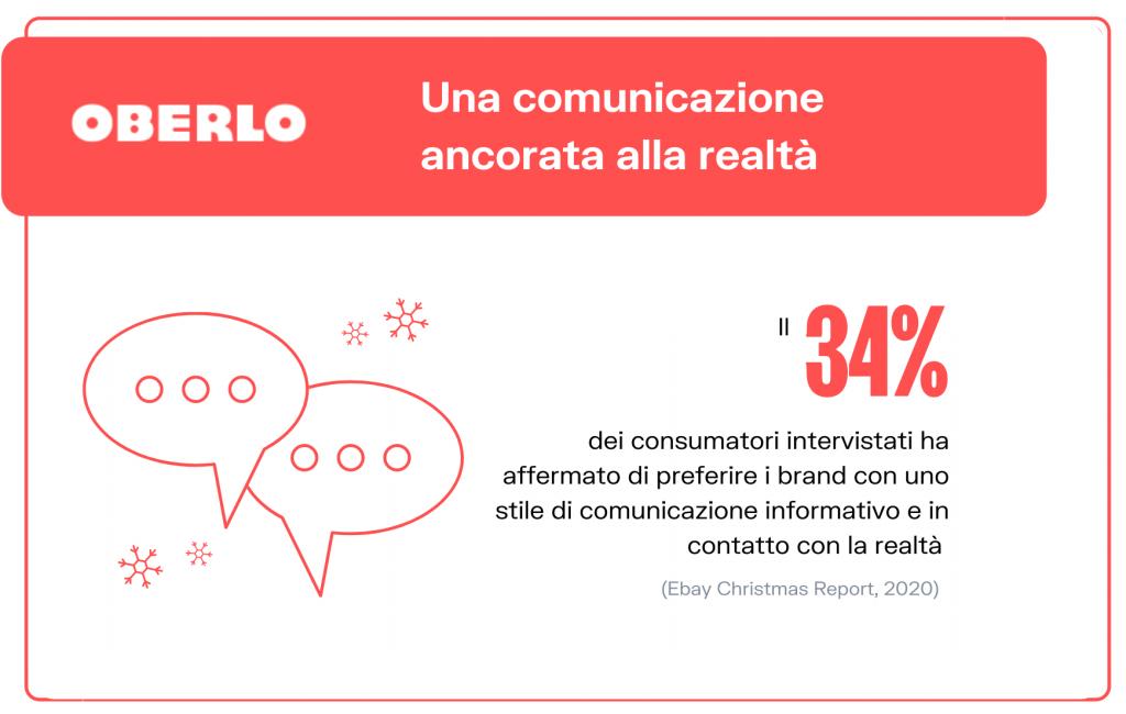 comunicazione natalizia