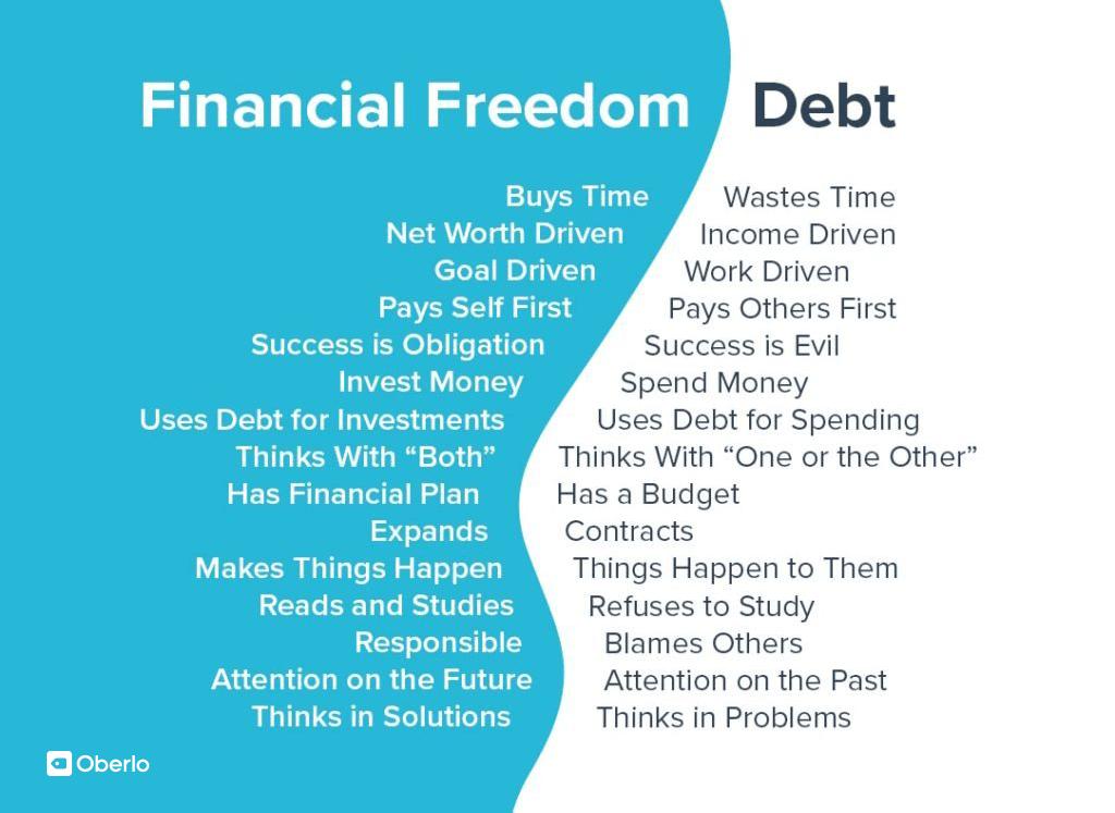 indépendance financière définition