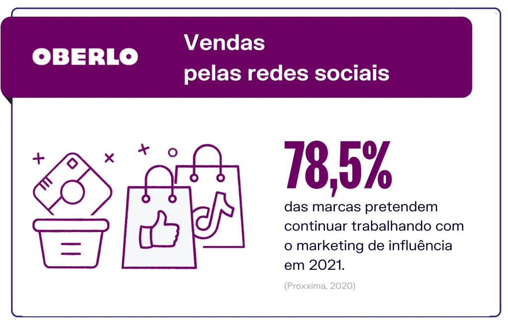 Crescimento do e-commerce: vendas pelas redes sociais
