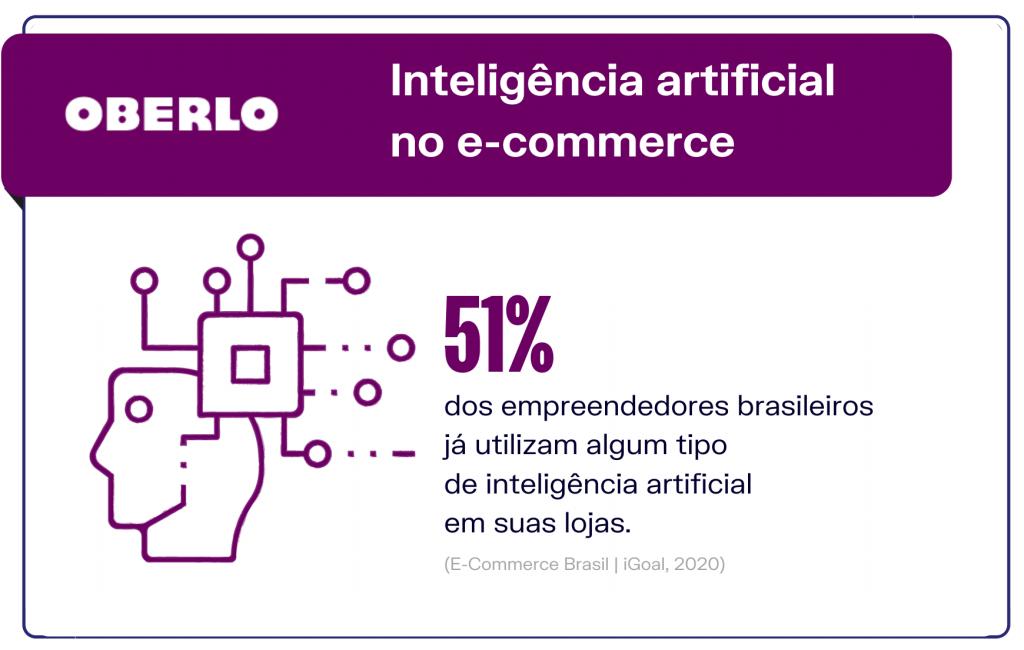 Inteligência artificial no e-commerce