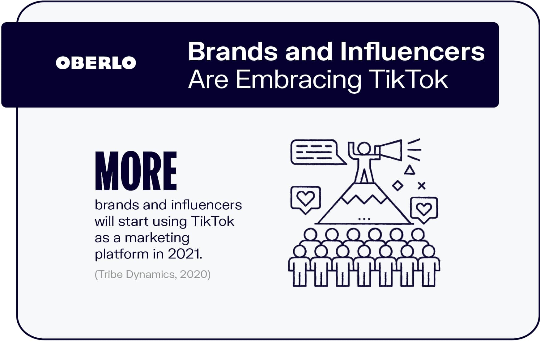 Brands and Influencers Are Embracing TikTok