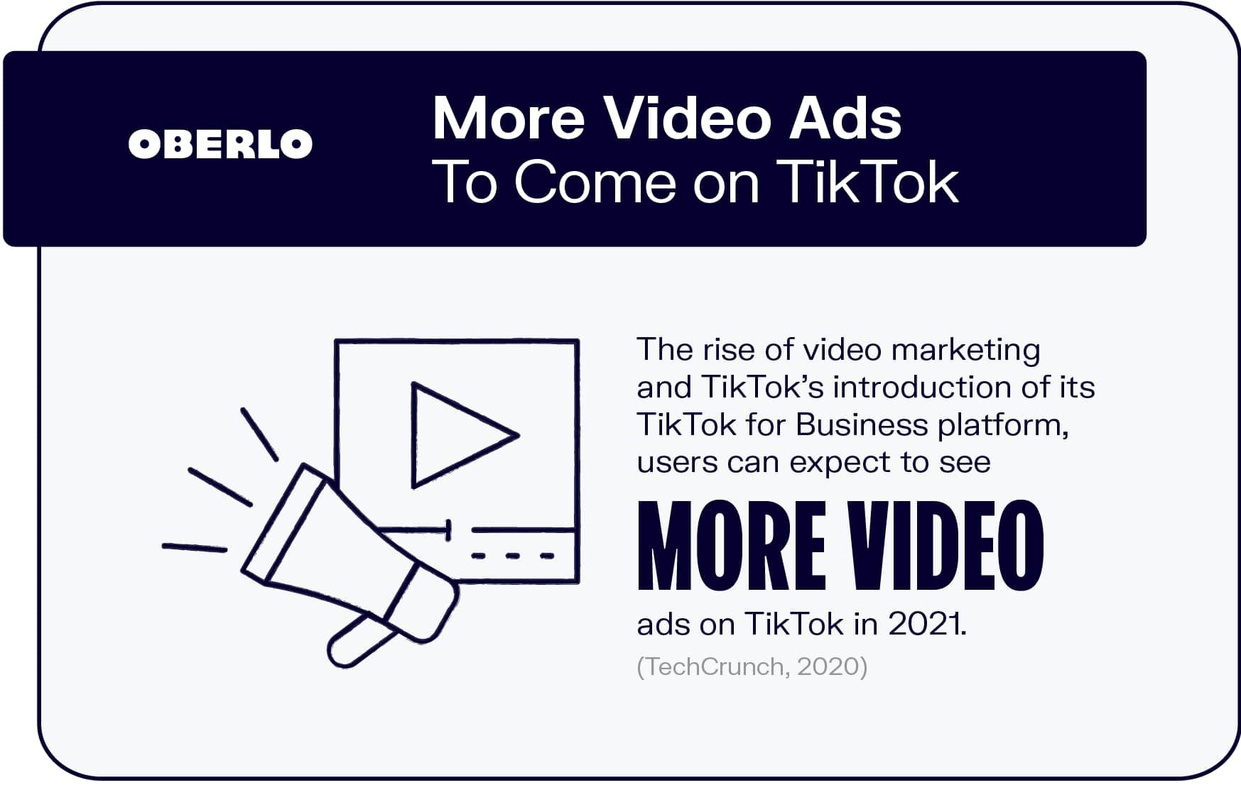 More Video Ads To Come on TikTok