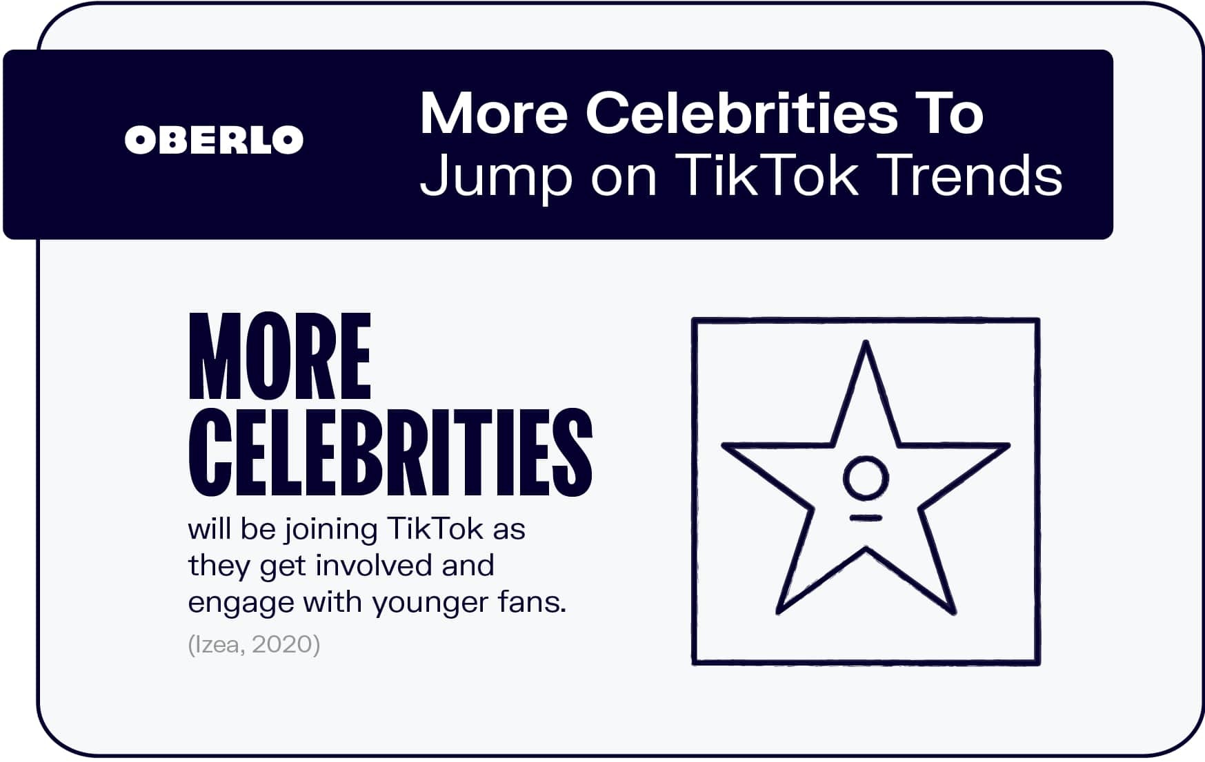 More Celebrities To Jump on TikTok Trends