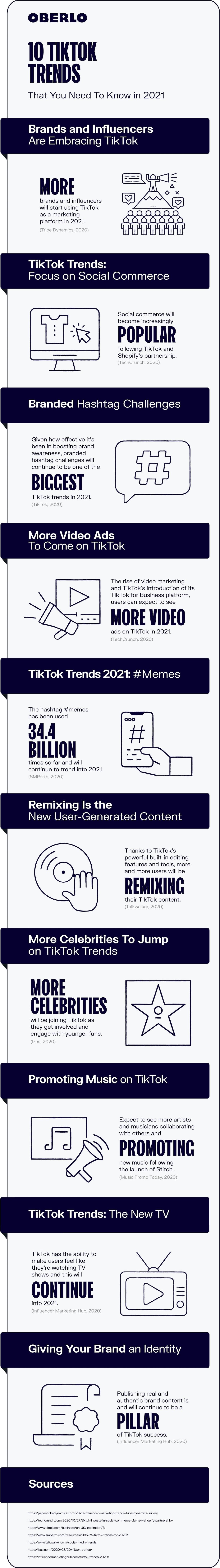 Tiktok Trends 2021