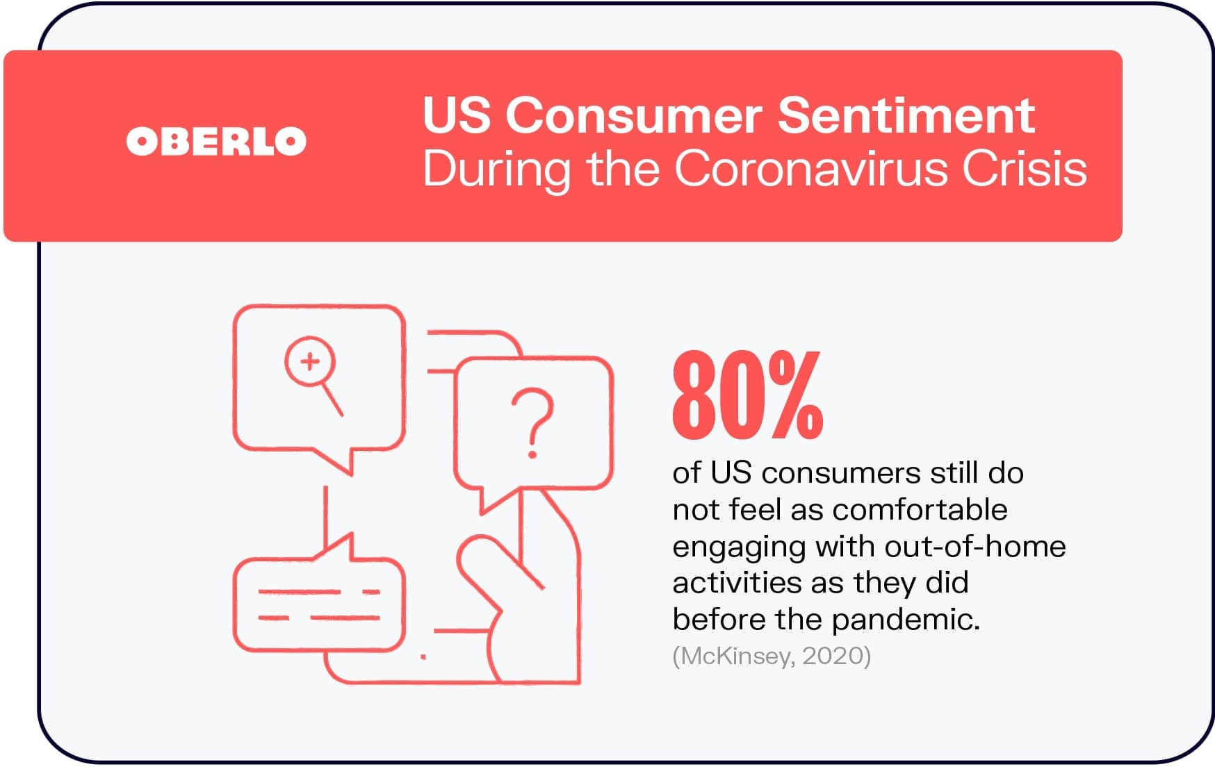 US Consumer Sentiment During the Coronavirus Crisis
