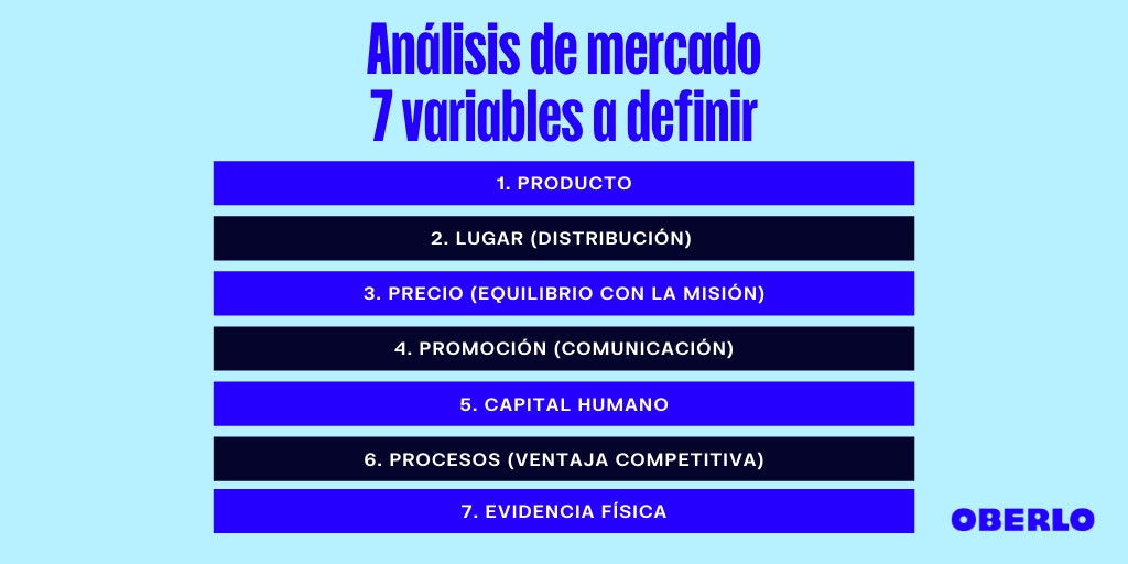 analisis de mercado - 7 variables a definir