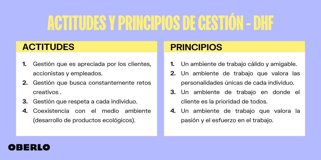 actitudes y principios de gestion dhf