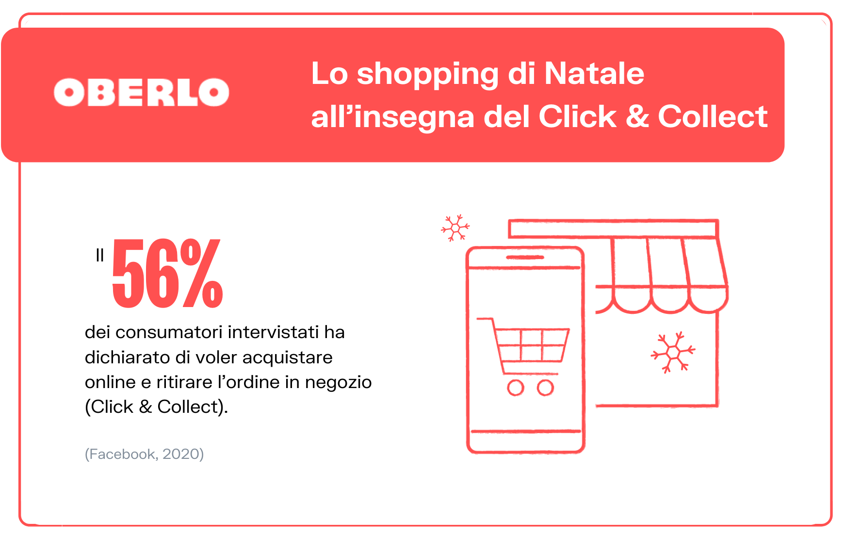 statistiche natale marketing