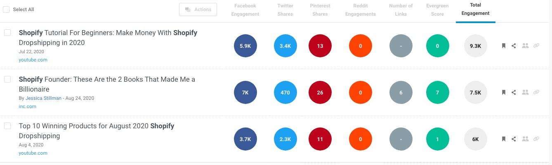Etude de la concurrence sur les réseaux sociaux
