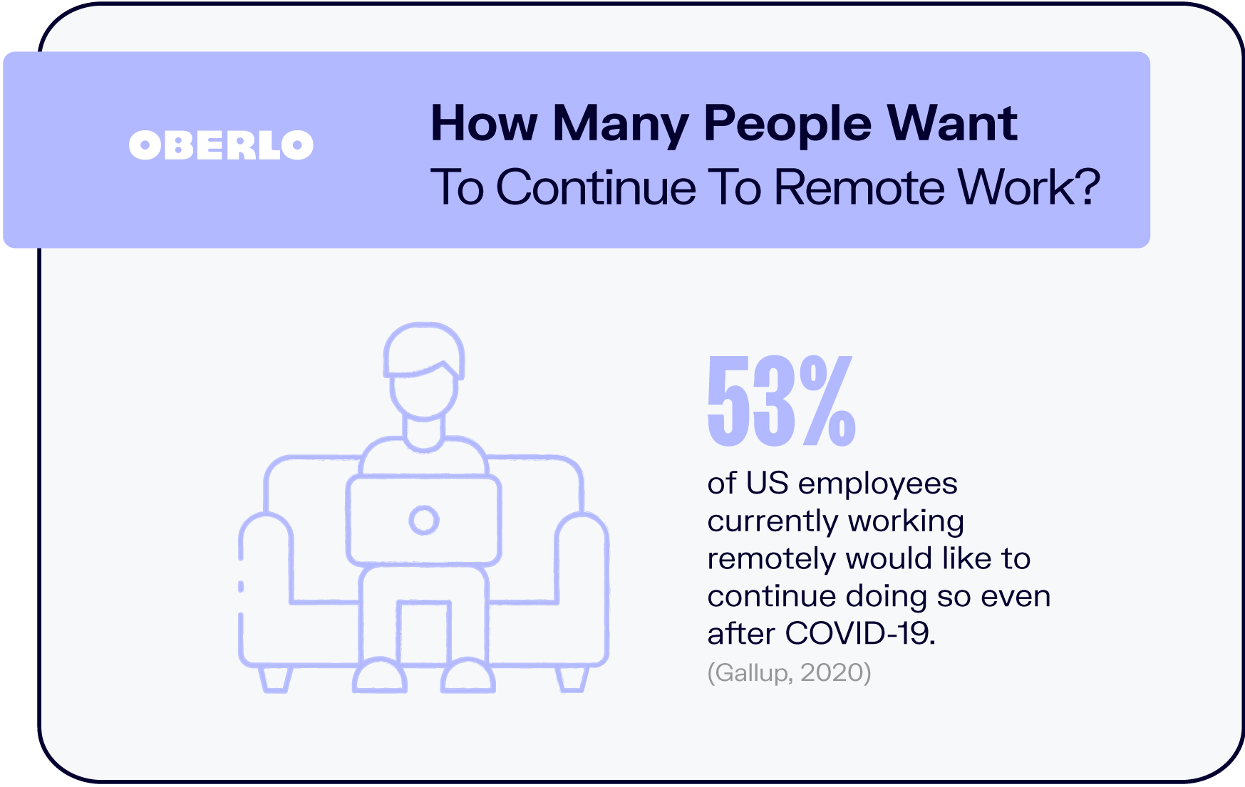 How Many People Want To Continue To Remote Work?
