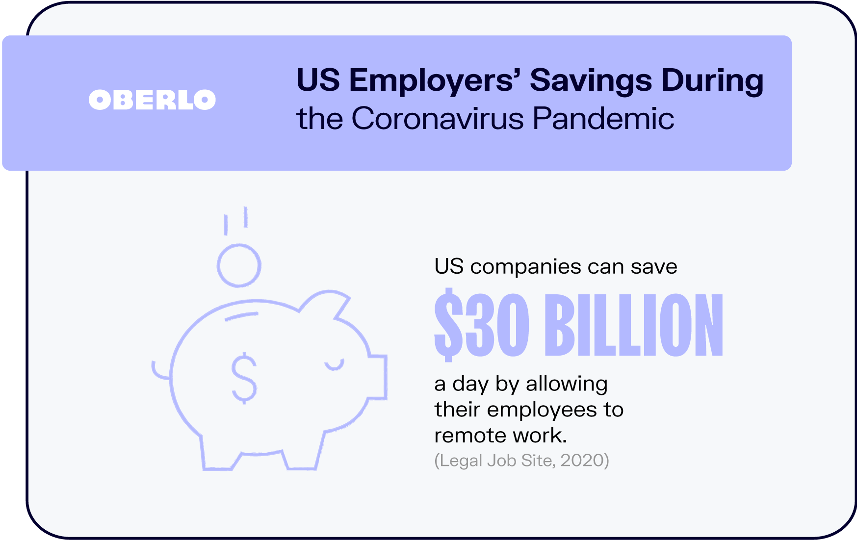 US Employers' Savings During the Coronavirus Pandemic