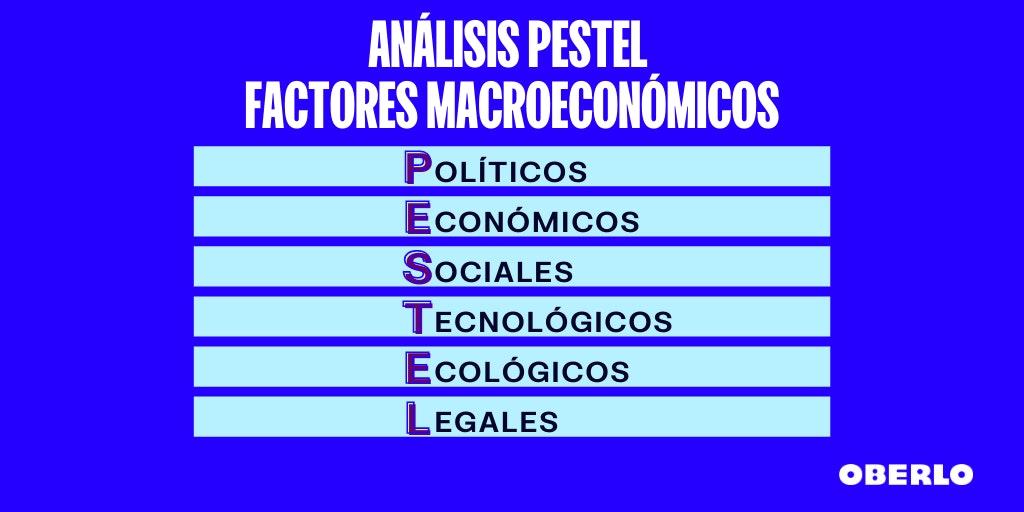 analisis pestel de una empresa factores macroeconomicos