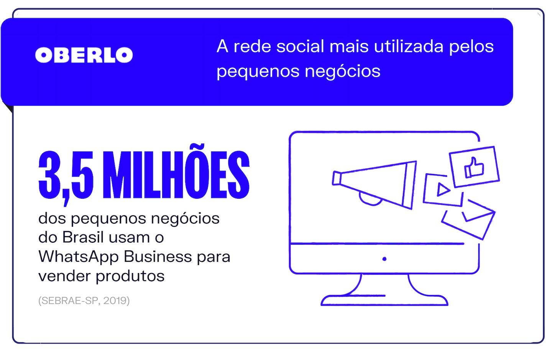 rede social mais usada pelos empreendedores