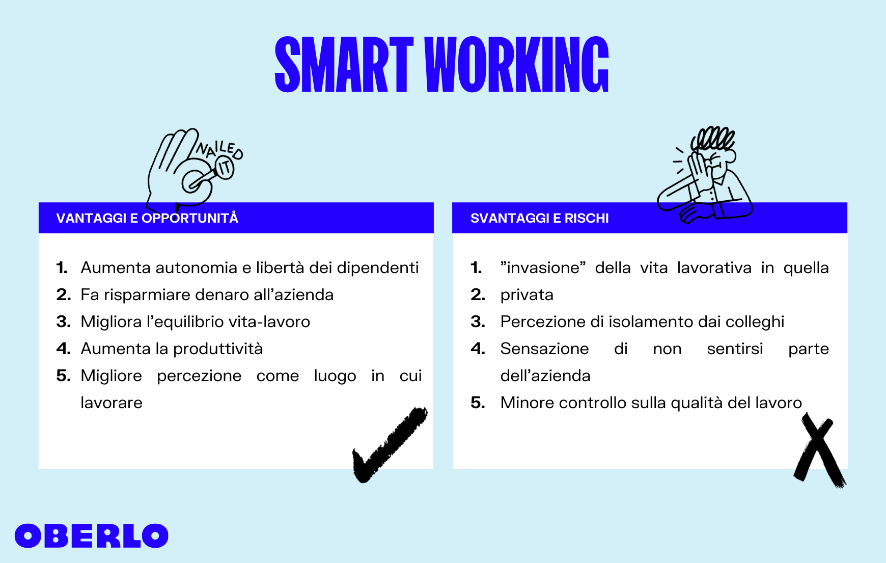vantaggi e rischi smart working